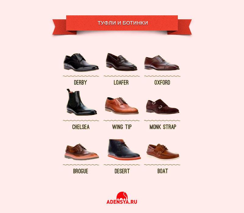 виды мужской обуви названия с картинками уже писал воровских